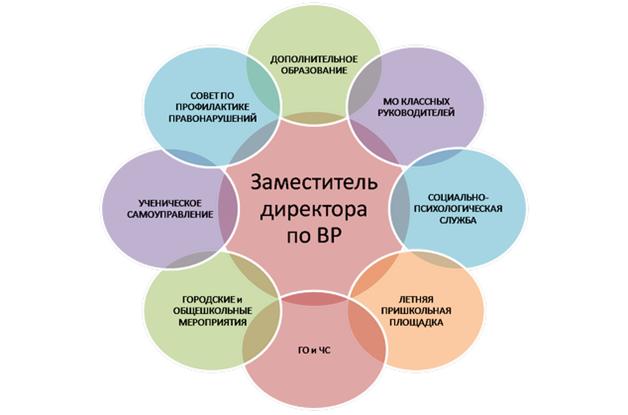 Модели воспитательной работы казахстана модельное агенство грязи